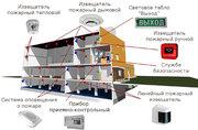 Установка охранно-пожарной сигнализации,  видеонаблюдения,  контроль дос