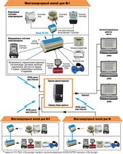 Диспетчеризация приборов учета