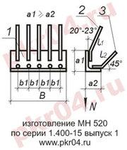 Закладные детали в Алматы